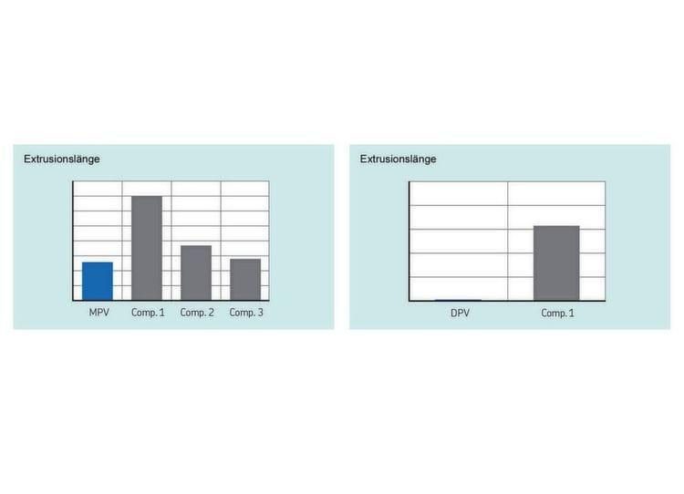 Die Anforderungen an die Zuverlässigkeit und Betriebssicherheit der Hydraulikzylinder nimmt ebenfalls kontinuierlich zu.( Bild: SKF )